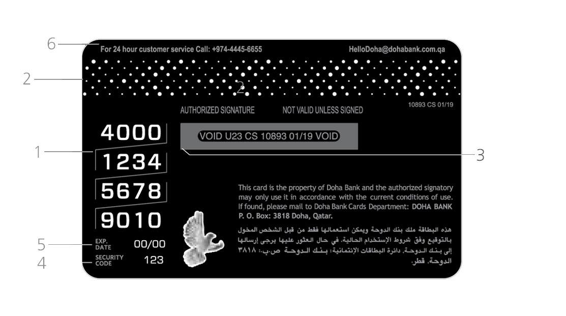 AL RIYADA Visa Infinite credit card - Back