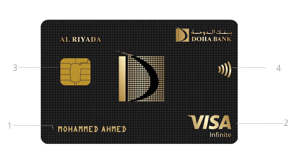 AL RIYADA Visa Infinite credit card - Front
