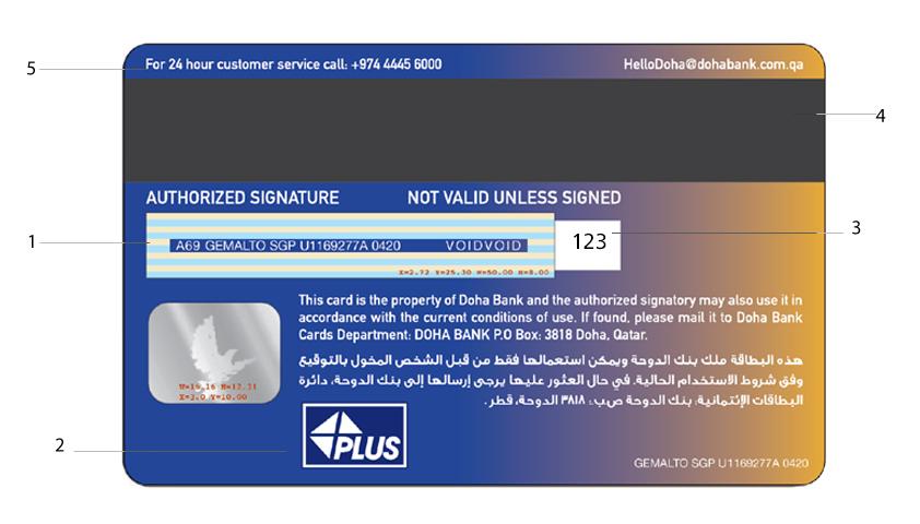 Doha Bank Visa Cashback Credit Card - Back