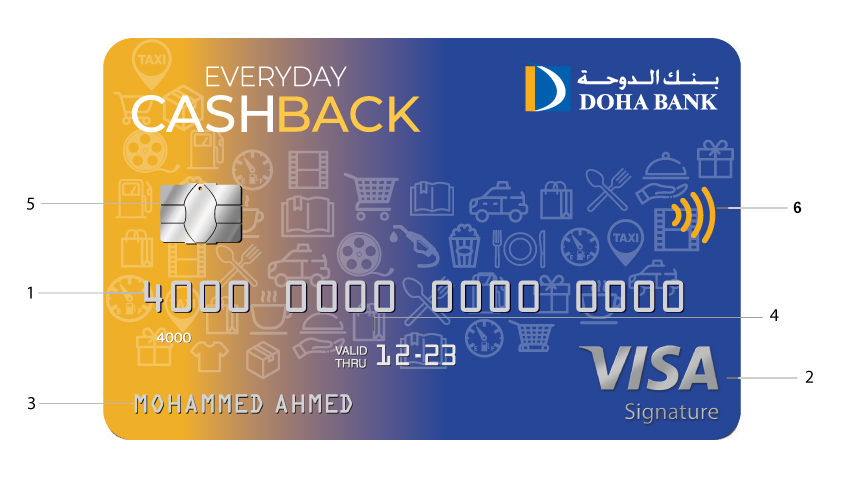 Doha Bank Visa Cashback Credit Card - Front
