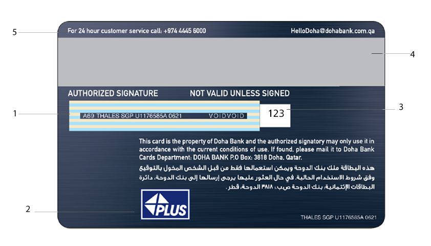 Doha Bank Visa Platinum Credit Card - Back