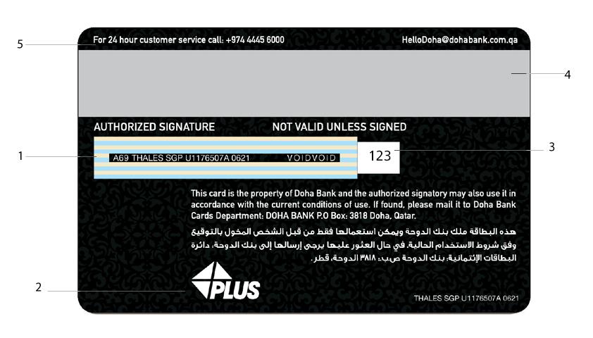 Doha Bank Visa Signature Credit Card - Back