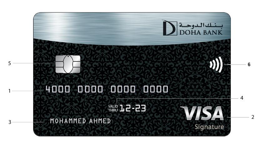 Doha Bank Visa Signature Credit Card - Front