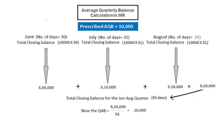 AQB Illsustration